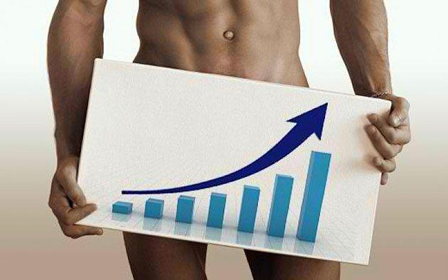 Как увеличить размер полового члена в домашних условиях