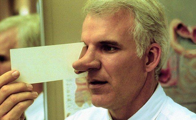 Длина носа мужчины