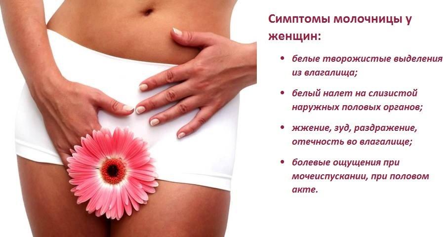 Симптомы молочницы у женщин